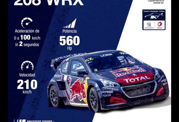 TOTAL junto al Team Peugeot TOTAL en el WRX